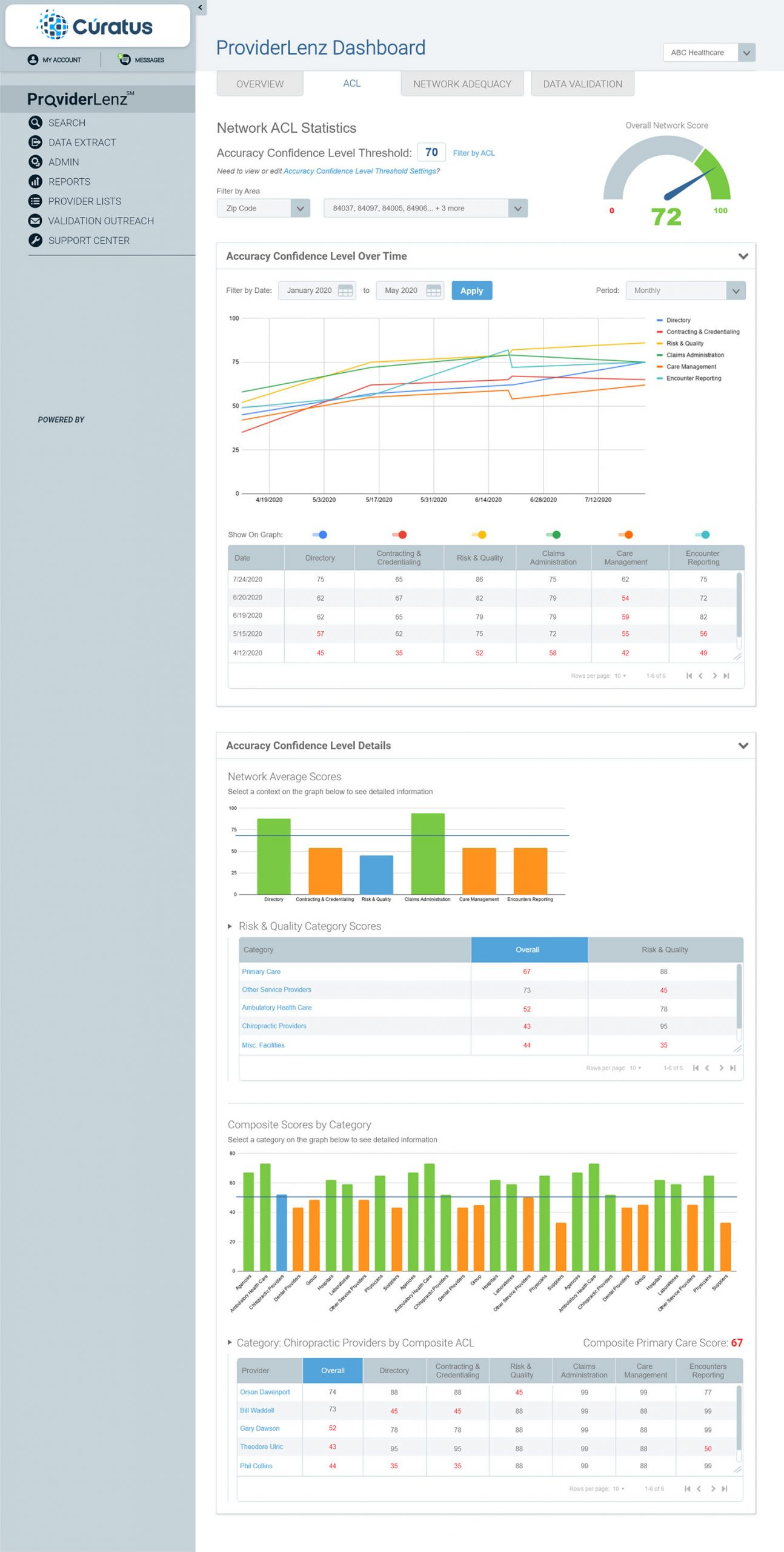 Image of ProviderLenz Score screen